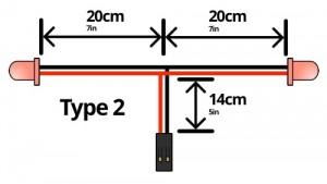 Plug & Play Type 2